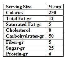 Granola nutrition information